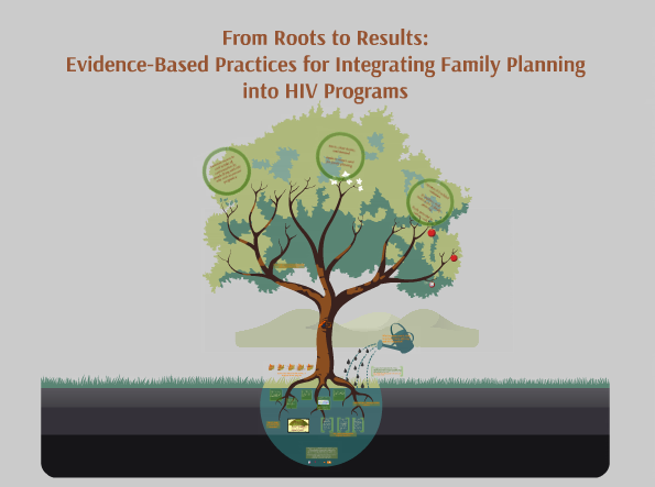 PREZI Integrating Family Planning into HIV programs